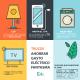 El consumo eléctrico fantasma