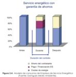 E4e Soluciones-Infografia