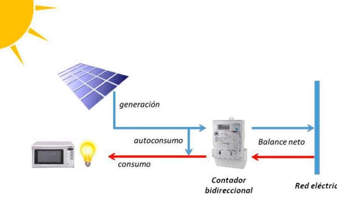 Autoconsumo fotovoltaico: 7 datos que tal vez no conocías