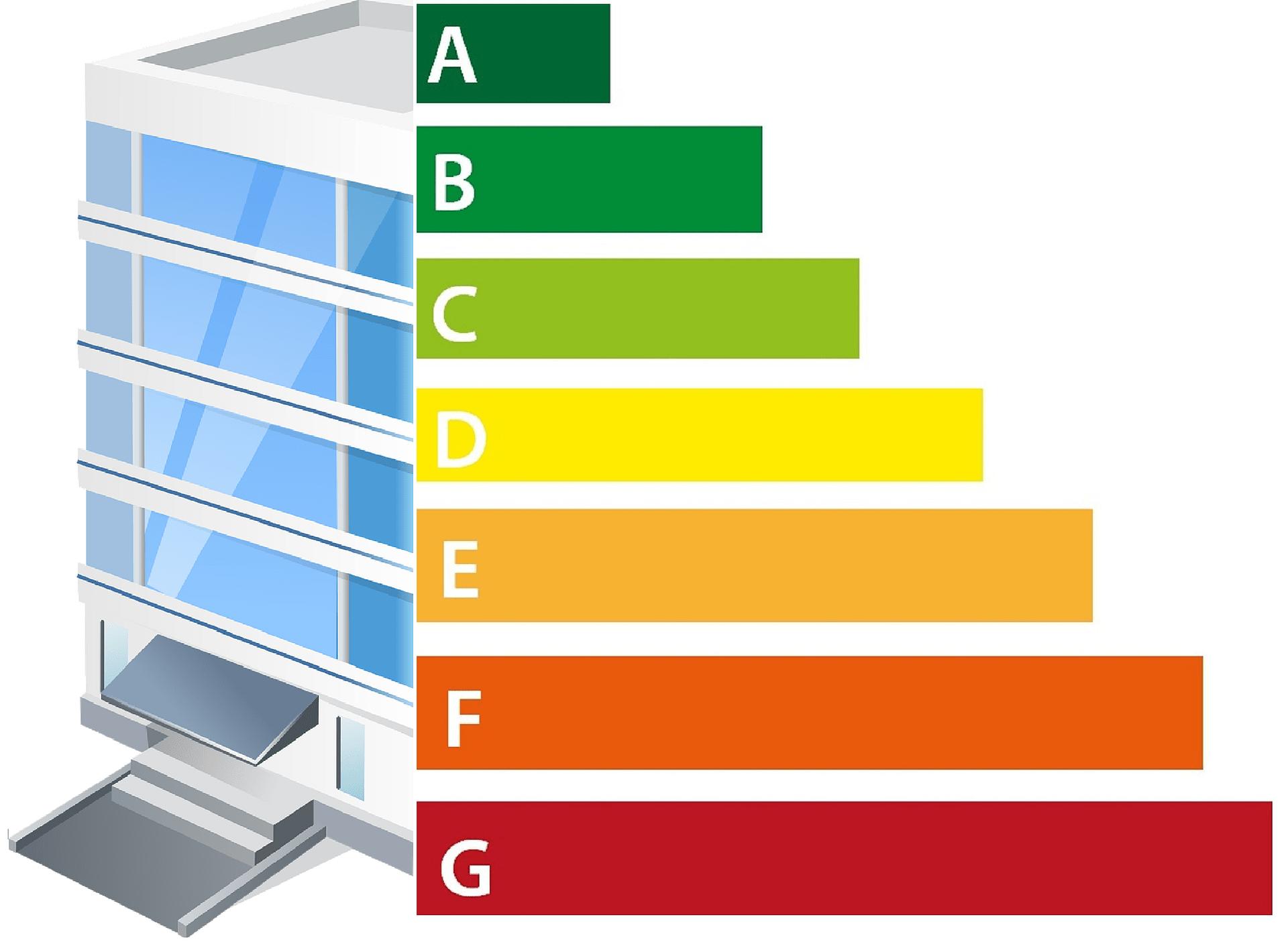 tipos-eficiencia-energetica